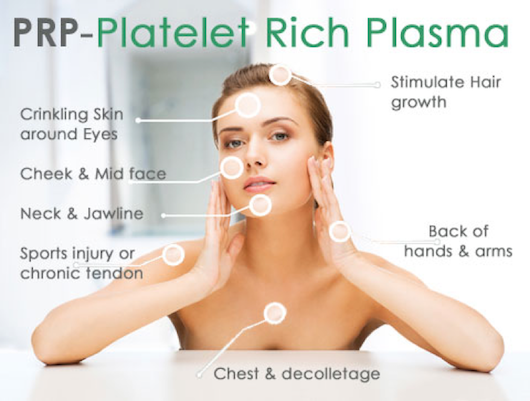 PRP - Platelet Rich Plasma Treatment - Anti Aging